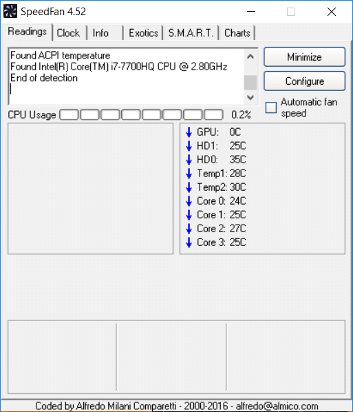Detecting Overheating Issue