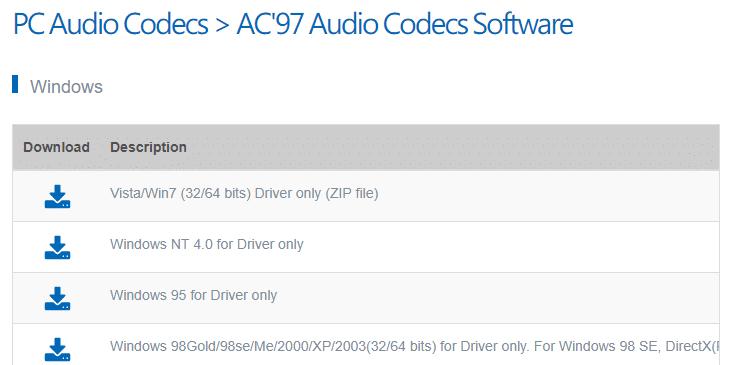 Download AC'97 Audio Codecs Software