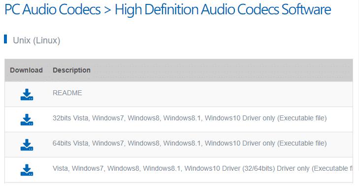 Download High Definition Audio Codecs Software.