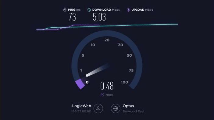 Check Speed of Network using Speedtest