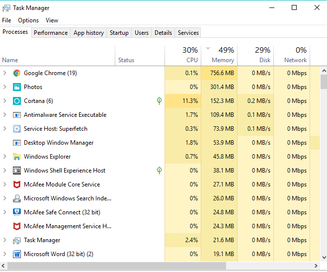 Task Manager showing all the currently running programs | FixGoogle Chrome Freezing on Windows 10
