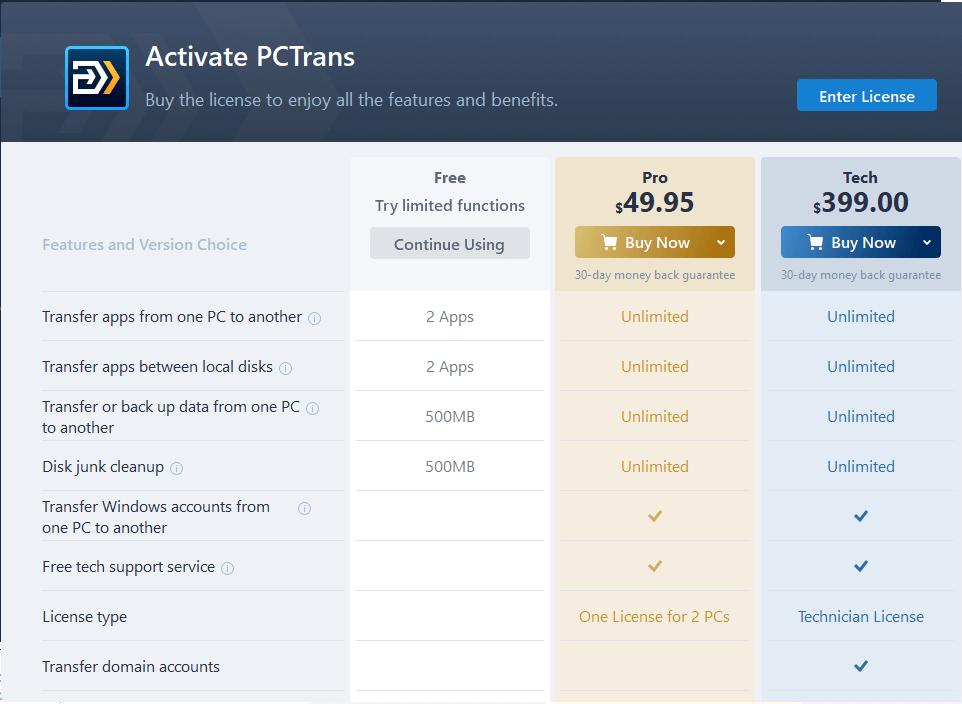 Activate PCTrans 11.0