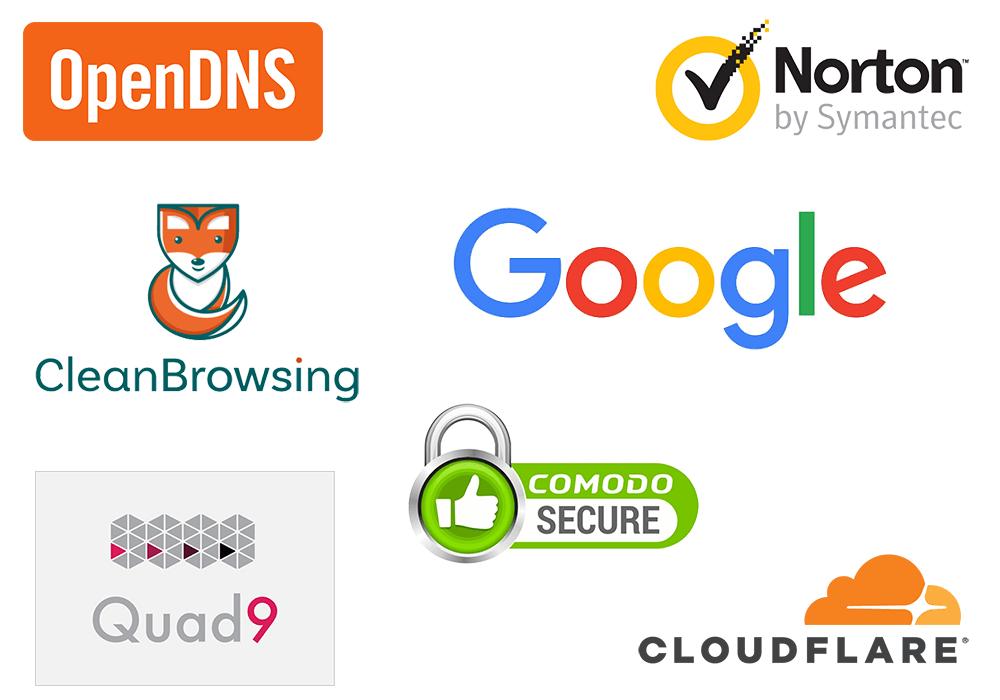 10 Best Public DNS Servers in 2020
