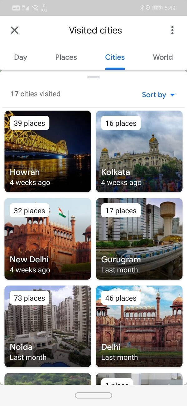 Under the cities tab, the places are sorted according to the city they are located in