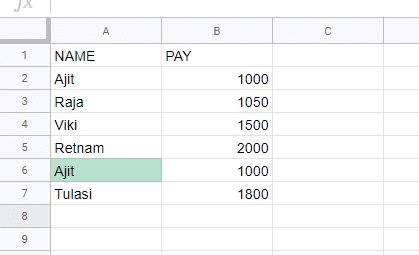 Google Sheets will highlight the repeated entries (duplicates)