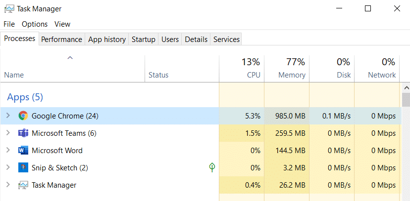 Ensure that all the processes in Chrome have ended.