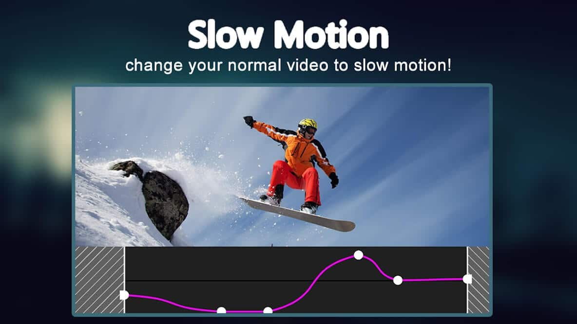Slow-motion video FX