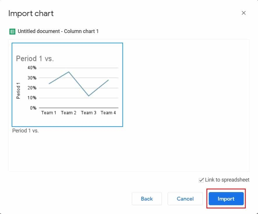 Click on import to bring the chart into your doc | How to Create a Graph in Google Doc