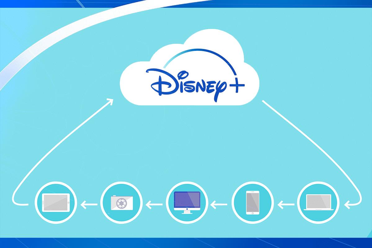 Disney Plus How Many Devices
