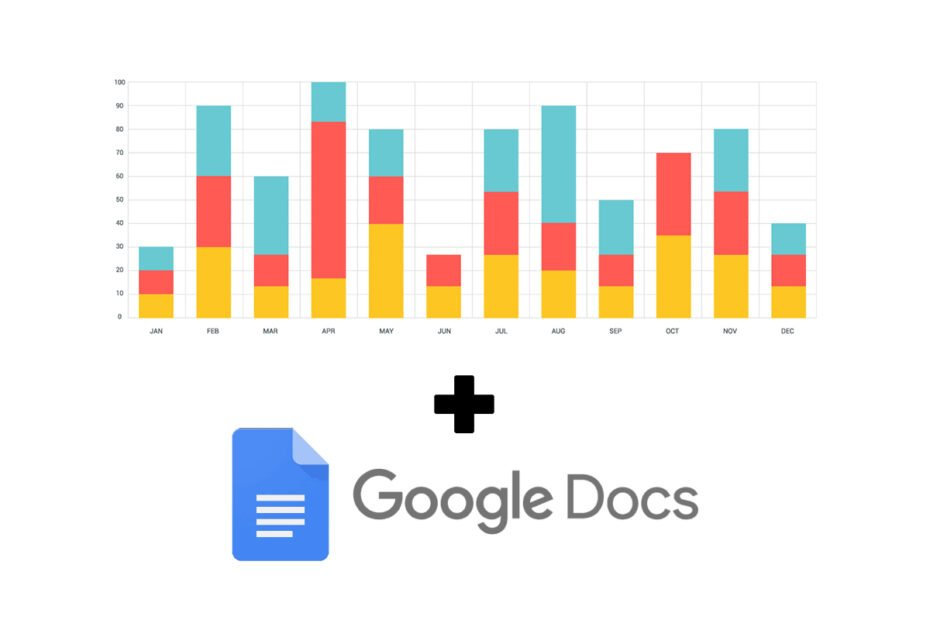 How to Create a Graph in Google Docs