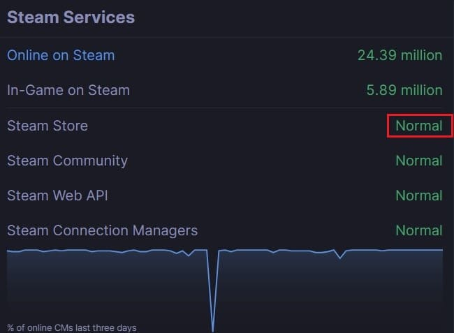 Observe if all the servers are normal | Fix Pending Transaction Steam Error