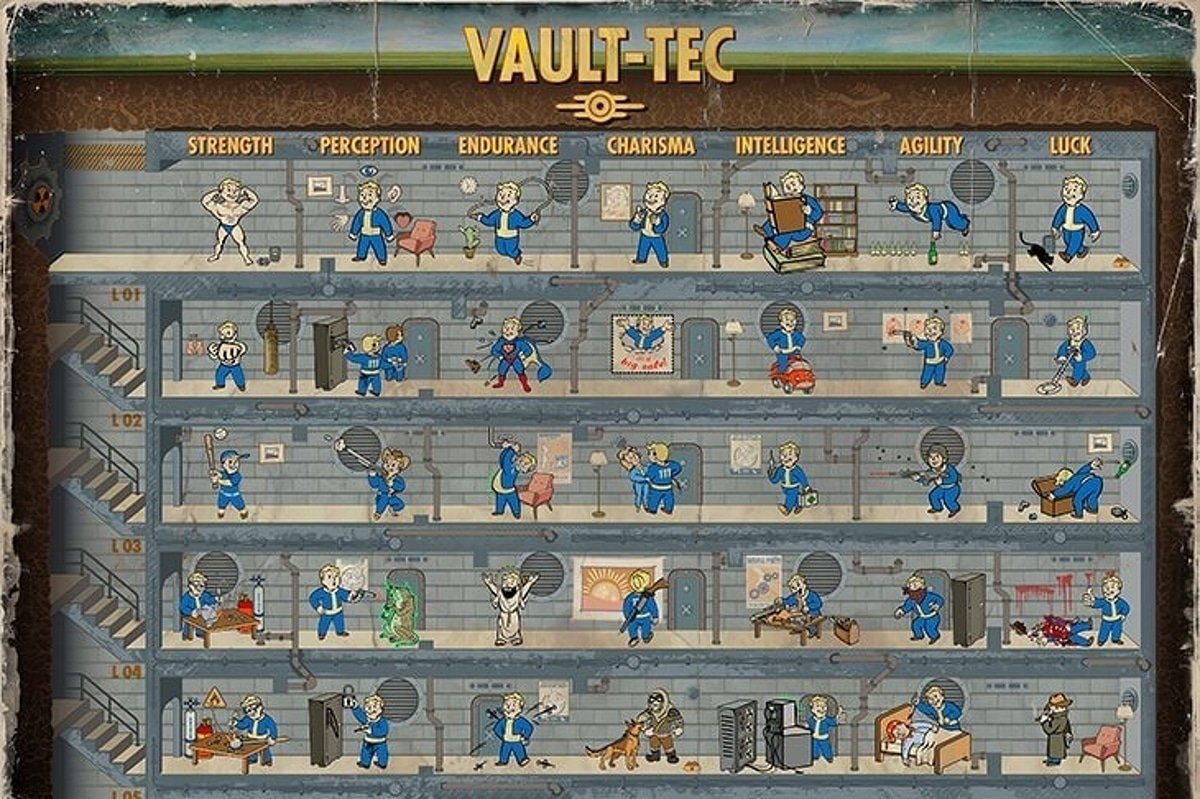 Add Perk Points in Fallout 4
