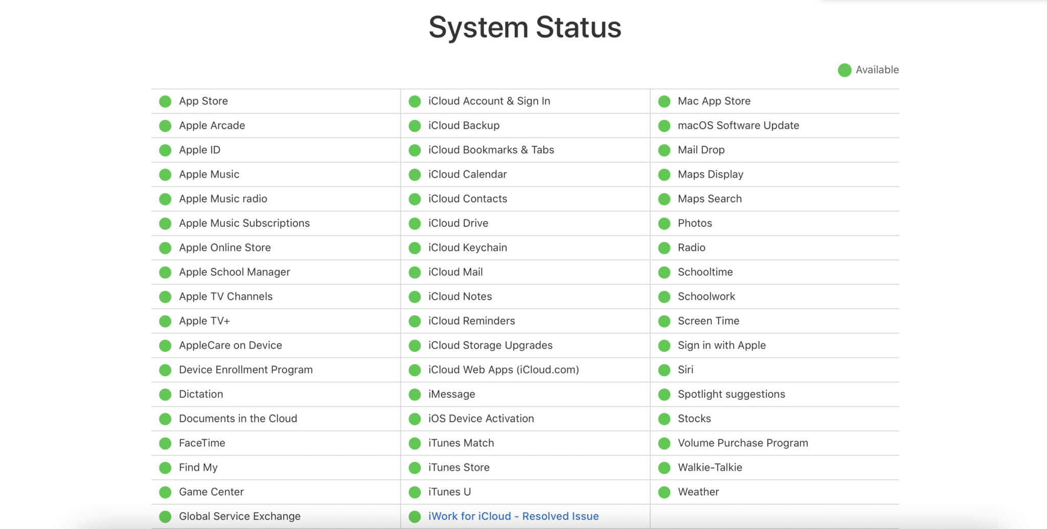 If there is a green sign near the Software Update icon in the list. macOS Big Sur Problems